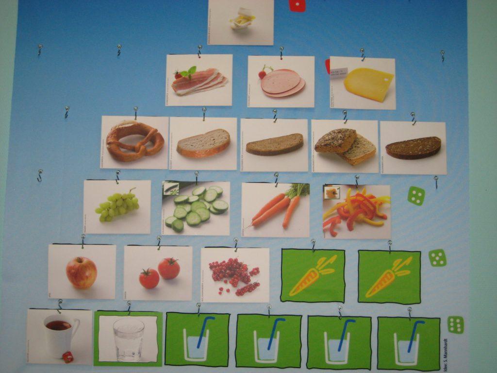 Zertifizierter BeKi Kindergarten